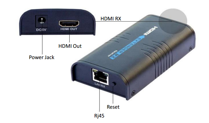 HSV373 HDMI Extender Ethernet Support 1080P 120m HDMI Extender Ethernet Over Cat5Cat5eCat6 Rj45 HDMI Over IP Extender (2)