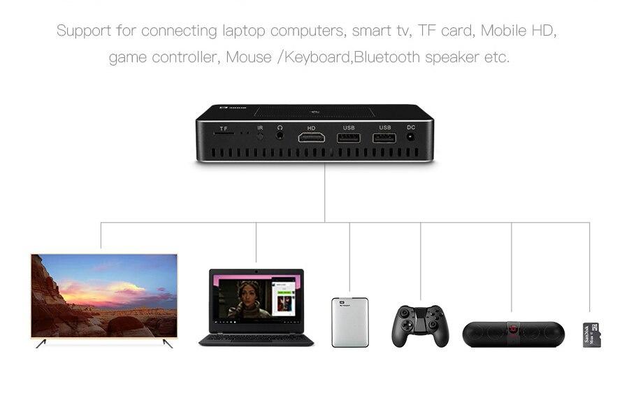 AODIN M9 mini Projector Smart Multi-touch screen1G+32G LED Portable Projectors DLP 300 lumen 5000mAh Battery HD Pocket Projector-10