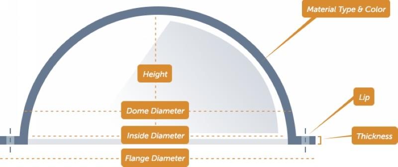 dome-diagram