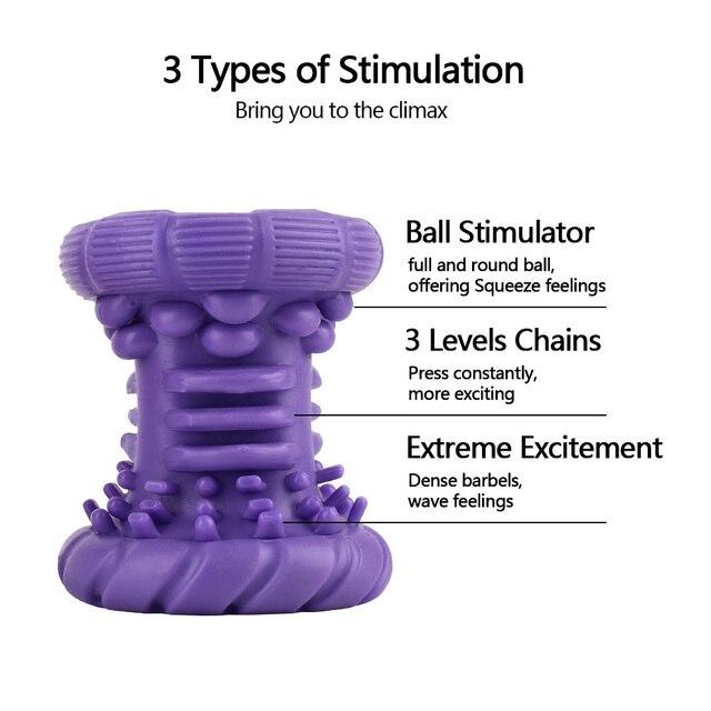 Multi Type Stimulation Pocket Pussy Masturbator