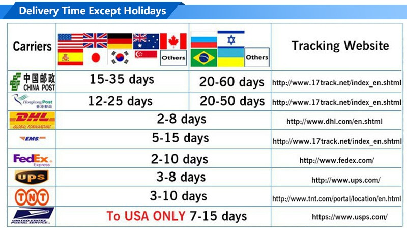 6. Delivery Time Except Holidays