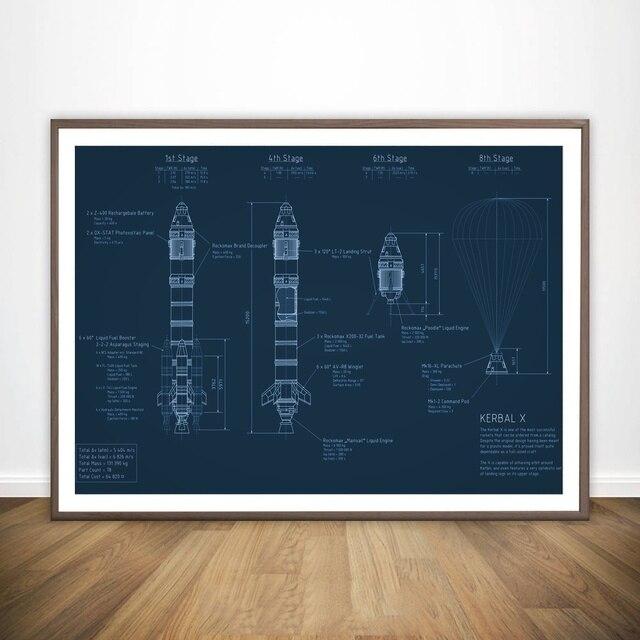 Fusée Kerbal programme spatial film plan   Peinture murale, décoration murale, toiles, imprimés, toile, affiche dart, peintures à lhuile, sans cadre
