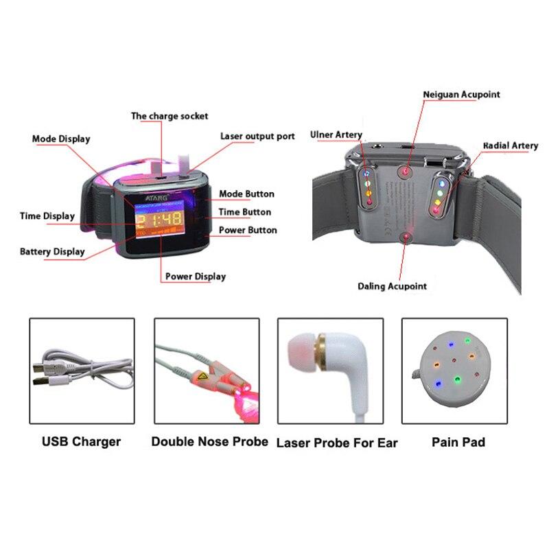 Холодная лазерная терапия в ушах ринит синусит высокое кровяное давление медицинские часы лазерный терапевтический иглоукалывание диабет