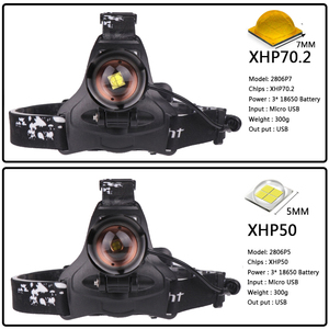 Image 2 - XHP70.2 LED المصباح 5000lm كشافات قوية مصباح يدوي قابل للتكبير الشعلة فانوس قوة البنك xhp50 led رئيس ضوء المصباح