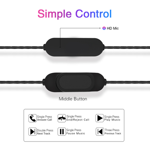 2019 Langsdom Digital Type C Earphone with Mic Hifi Bass Headset for Samsung in ear Headphones for Auriculare Xiaomi USB C Phone Multan