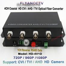 4ch 1080P HD AHD CVI TVI Fiber Optical Video Converter, 4 channel video optical converter transceiver with Reverse RS485 Data