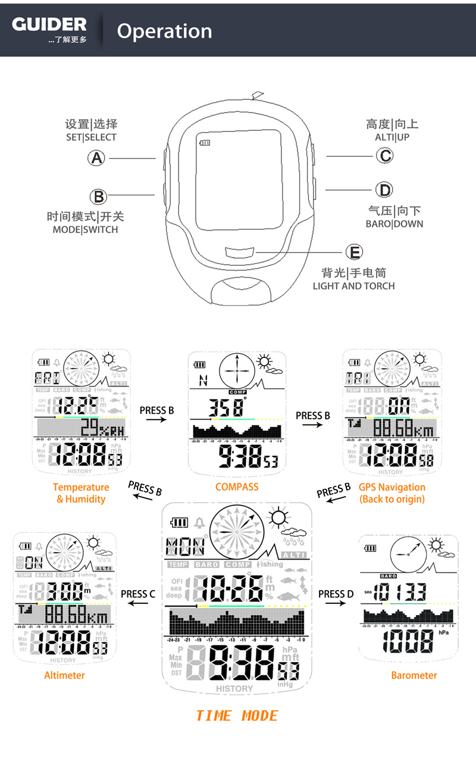 GPS-guider-NORTH-EDGE_08