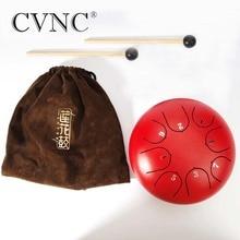 цены CVNC 6