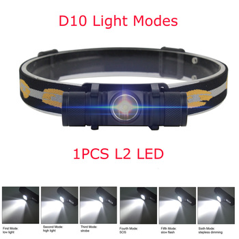 BORUiT XM-L2 LED Mini Headlamp High Power 1000lm Headlamp 18650 Rechargeable Head Torch Camping Hunting Waterproof Flashlight 1