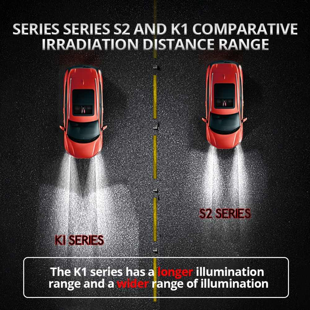 VooVoo 2PCS H4 H7 LED Car Light 72W 8000Lm 9005 9006 H11 4300K 3000K 8000K Car headlights 12V Car Near And Far Lamps Lighting