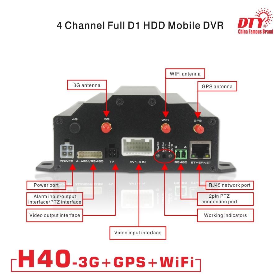 Full D1 4 Channel Vehicle Mobile Dvr 3g Cctv Surveillance Directv Genie Wireless Internet Connection Diagram Gps Wifi H40 3gw In Video Recorder From Security Protection On