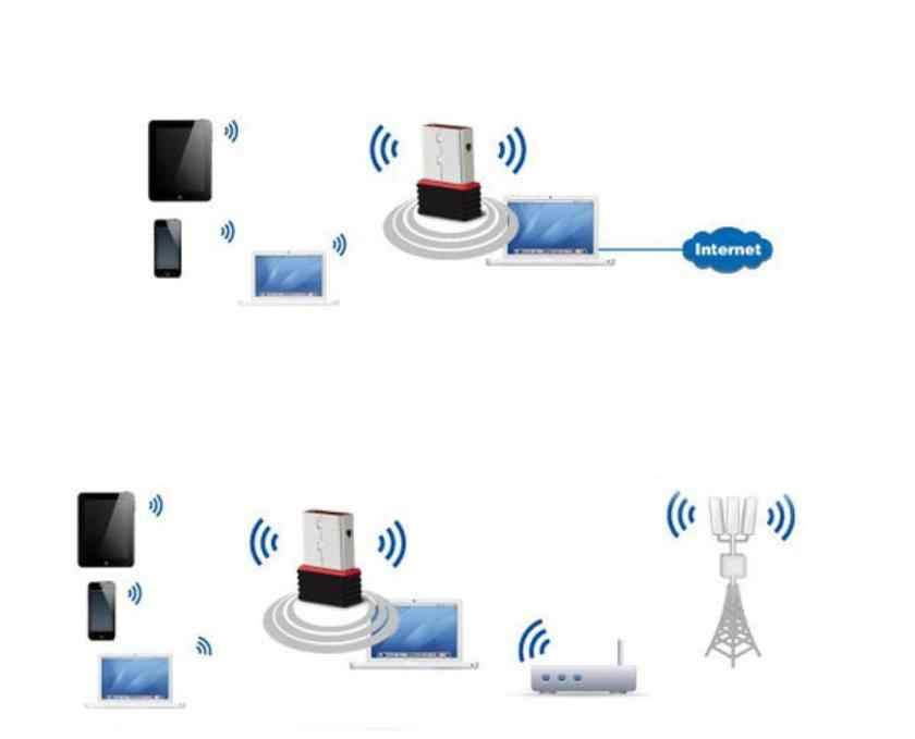 أفضل سعر اللاسلكية 150 ميغابت في الثانية USB محول واي فاي 802.11n 150M الشبكة بطاقة الشبكة المحلية أيا