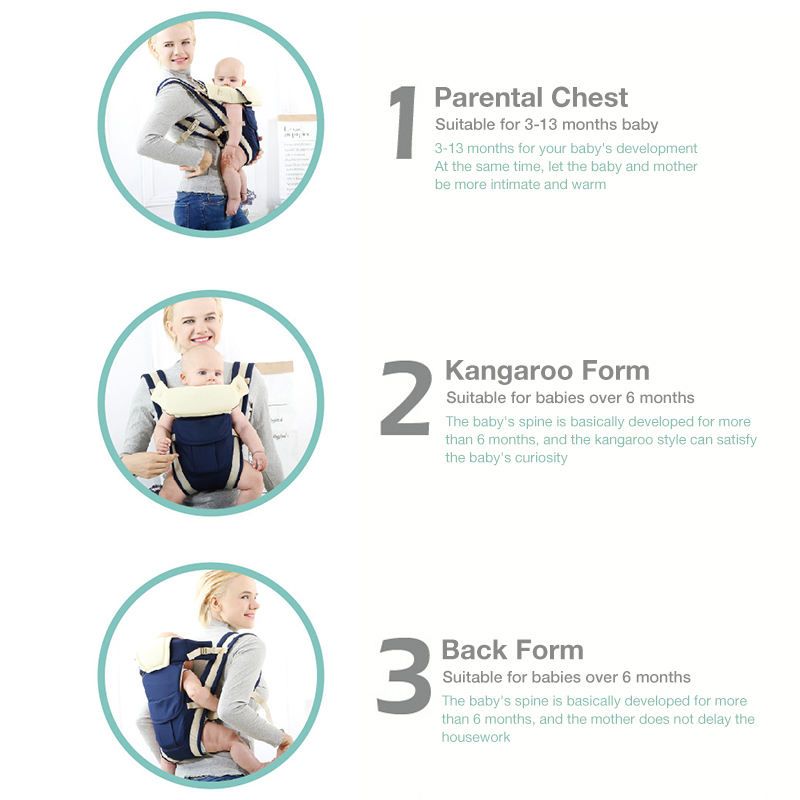 0 36 Months Breathable Front Baby Carriers Backpacks Comfortable Sling Backpack Pouch Wrap Adjustable Safety Carrier in Backpacks Carriers from Mother Kids