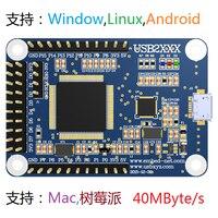 STM32F407 USB3300 высокоскоростной USB передачи (40 Мбайт/с) высокоскоростной HID плате исходный код