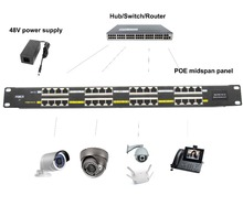 16 ポート Poe インジェクタ 802.3af/PoE パネルで 100 150mbps 48 V 24 V Cctv カメラ IP 電話は Mikrotik アクセサリー