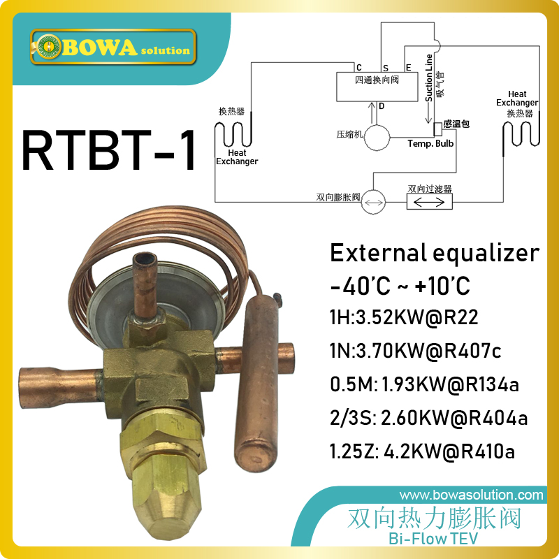 RTBT 1 Bi flow thermostatic expansion valves with solder connection is designed for heat pump water
