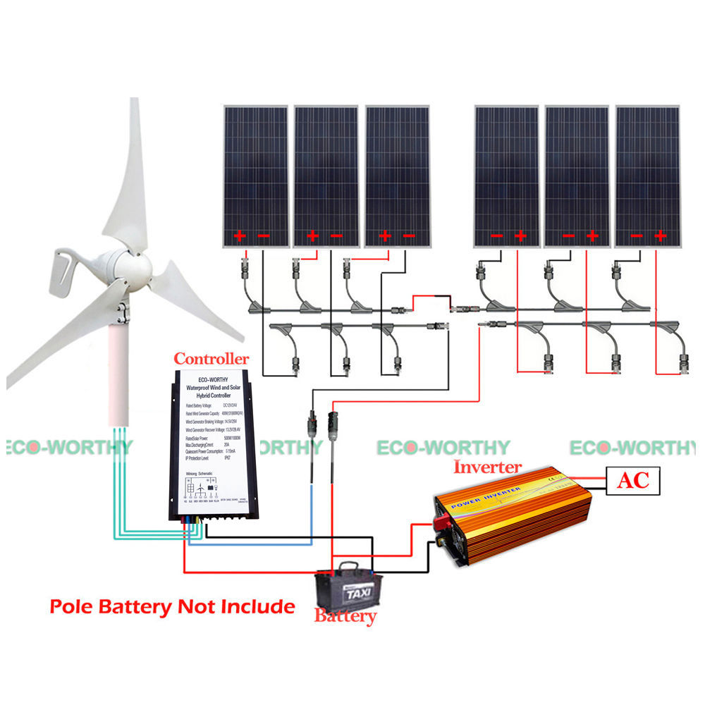 1400W Hybrid System Kit 400W Wind Turbine 6pcs 160W Solar Panel 1500W Inverter Controller 24V Kit usa stock 880w hybrid kit 400w wind turbine generator