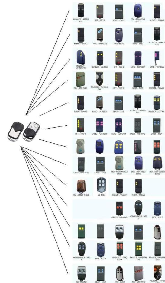 Universal Cloning Key Fob Remote Control duplicator cloning for Garage Doors 433.92 MHZ CAME T432, T434, TOP432A TOP432SA,