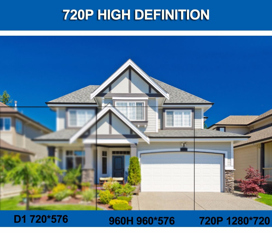 1-720P Hight Definition Display