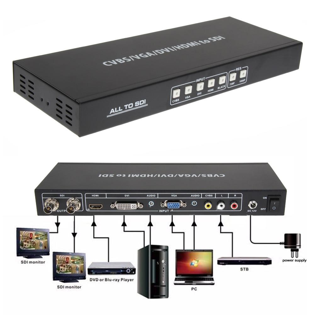 HDMI DVI VGA AV ALL To 2 Port 3G SDI Splitter Scaler Converter SDI Extended 100M 328FT with EU 12V/2.5A DC power adaptor