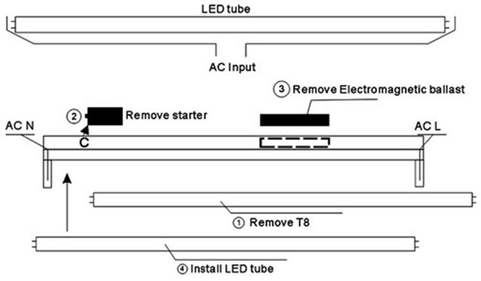 Led t8 wiring diagram