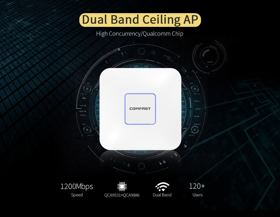все цены на 2017 COMFAST 1200M wireless Ceiling AP router 2.4G+5.8G 802.11AC WiFi Access Point AP 48V POE openwrt wifi router for shop/mall онлайн