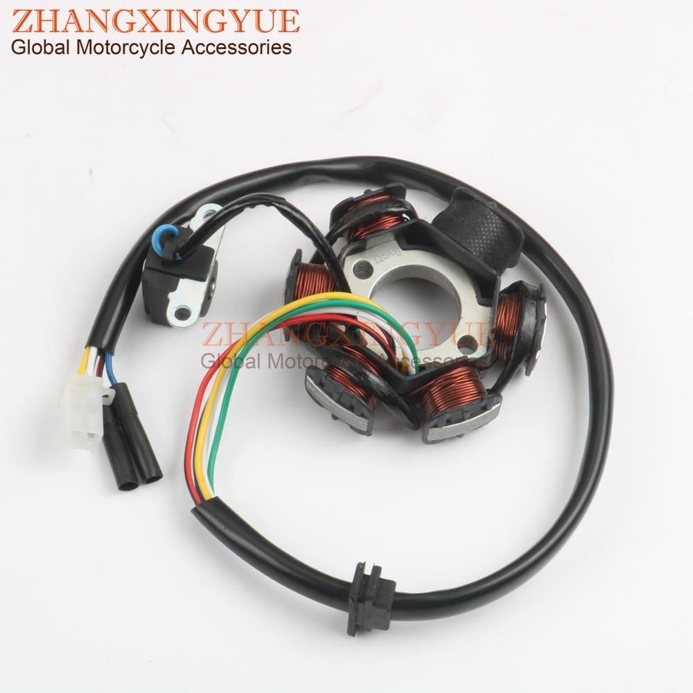 US $17 63 |Scooter Ignition Stator 6 8 coils for SYM Fiddle 2 Jet 4 Orbit 1  2 Symphony S SR Symply 1 2 125/150 GY6 152QMI 157QMJ 4 stroke-in Motorbike