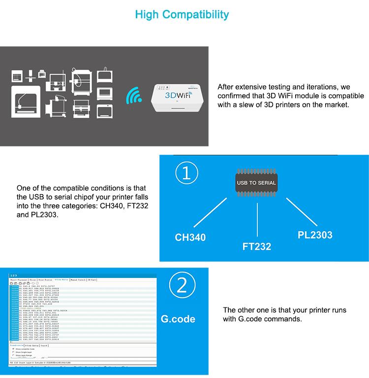 Geeetech 3D WiFi Module Box For 3D Printers 10