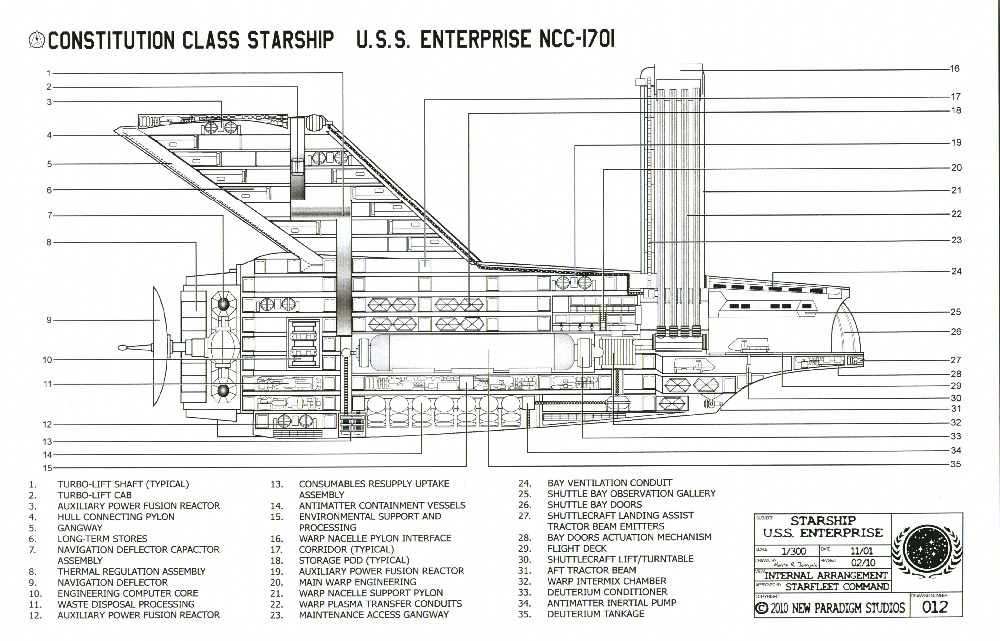 Constitution Class Starship Ncc 1701 Map Classic Vintage
