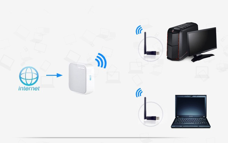 150Mbps USB 2 0 WiFi Wireless LAN Adapter 2dBi Antenna Chipset for Ralink  RT5370-in Network Cards from Computer & Office