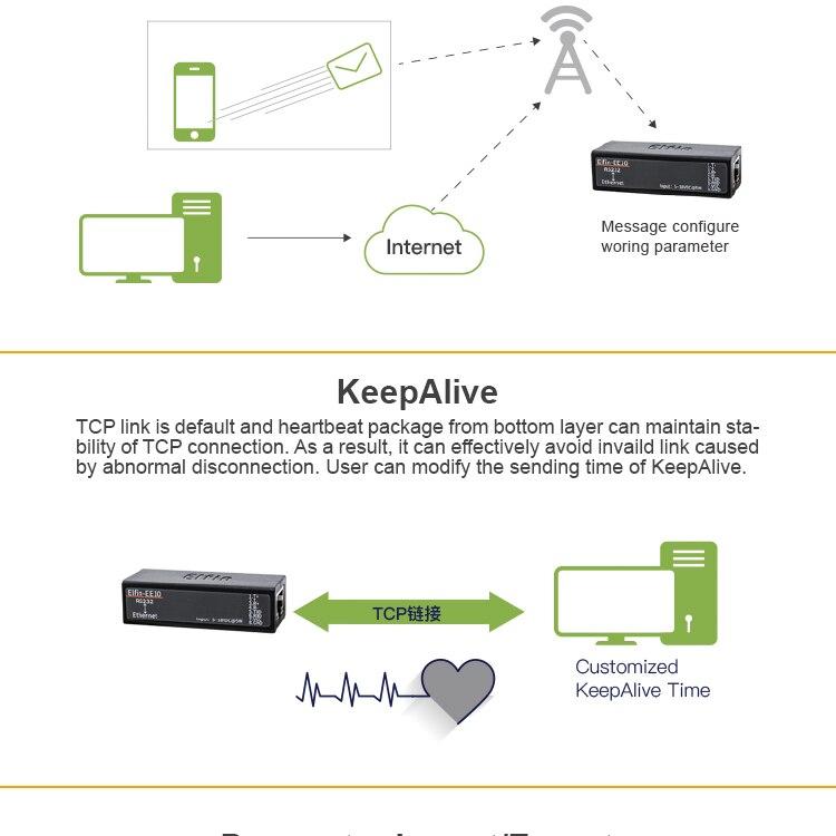 IO локальных сетей; цифровой тестер земли ; Ethernet для последовательного;