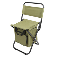Folding Backrest Chair Portable Ice Thermos Bag Fishing Stool Beach Chairs