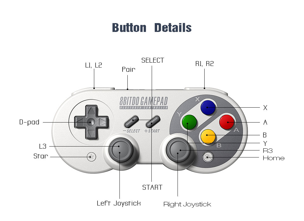 8Bitdo SF30 Pro 2.4G Wireless Controller With Sleep Mode Gamepad For Widows MacOS Android Steam Nintendo Don't Need Driver surprise wireless gamepad for wii remote controller for nintendo for wii for w ii u 5 colors for choice