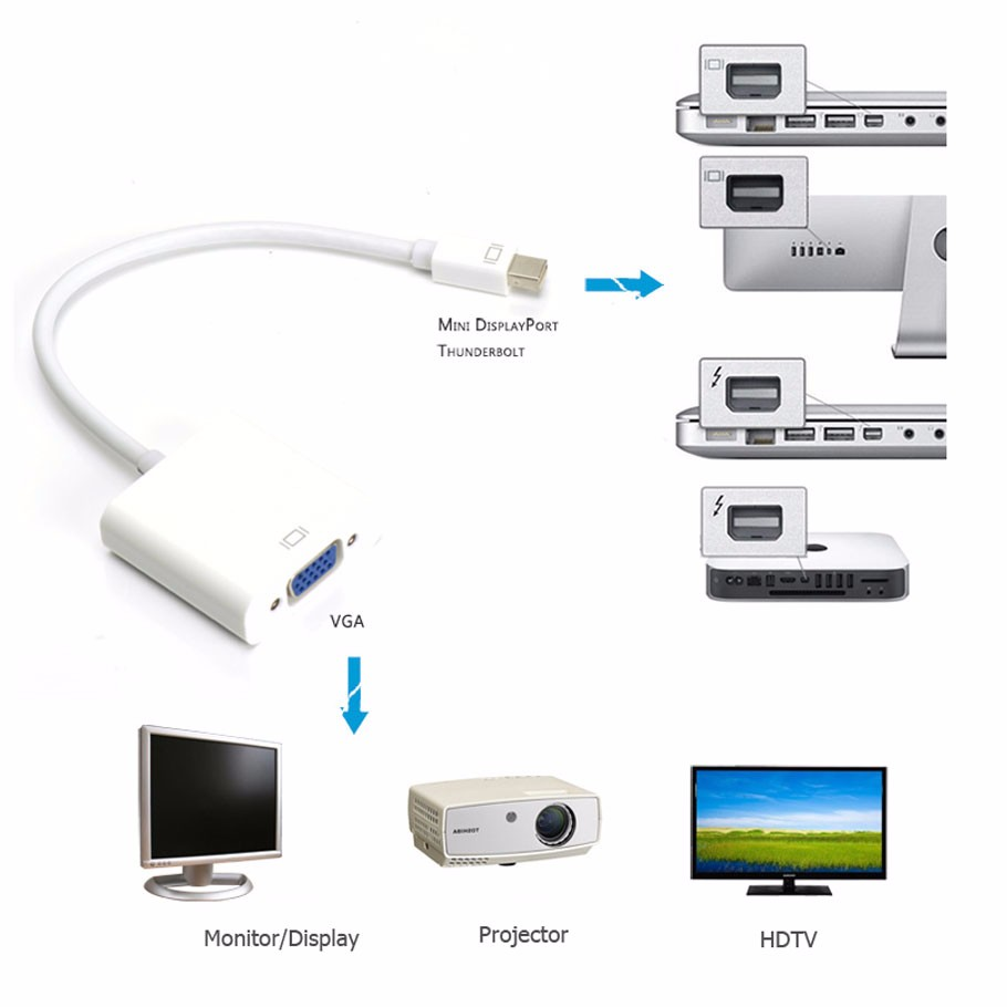"""Mini Display Port mDP to 4K HDMI Converter Adapter for MacBook Pro 17//15.4/"""" OMEN"""