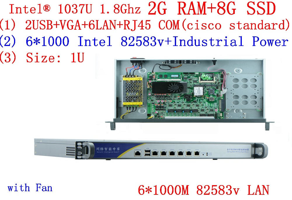 6*lan Network 1U Firewall Server PC C1037u 6*Gigabit 82583v 2G RAM 8G SSD Support ROS RouterOS Mikrotik PFSense Panabit Wayos