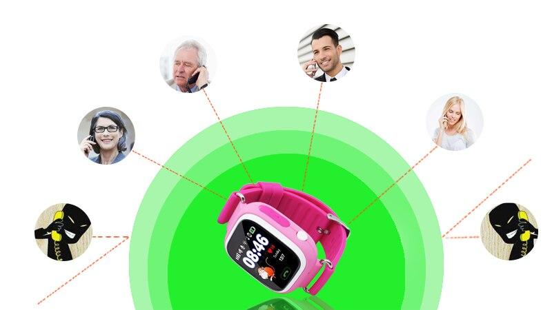 United Uhr Tracker Kind 11