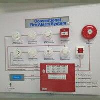 Новая версия Панели управления пожарной сигнализации с 4 зон сигнализации Управление Системы