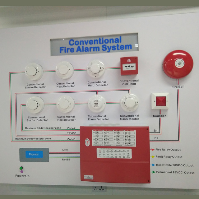 New version fire alarm control panel fire alarm control for Fire sprinkler system cost calculator