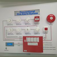 New version Fire Alarm Control Panel Fire Alarm Control Panel with 4 Zones Alarm Control System