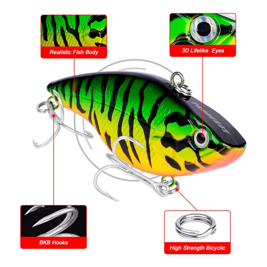 Aliexpress.com : Buy RED 1PC 7.4cm Fishing 3D Eyes Fake