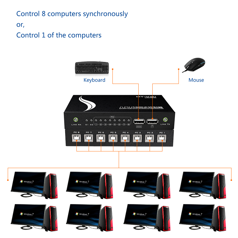 MT-VIKI 8 Port KM Synchnorizer USB 1 Set Mouse Keyboard Controls 8 PC Hosts Hotkey Mouse Crossing KVM Switch without VGA KM108-U mt viki 4 port km synchnorizer km combo sharer 1 set mouse keyboard controls 4 pc hosts hotkey kvm switch without vga mt km104 u