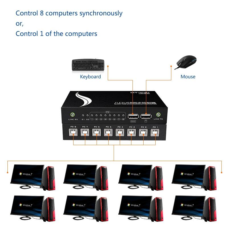 MT-VIKI 8 Port KM Synchnorizer USB 1 Set Mouse Keyboard Controls 8 PC Hosts Hotkey Mouse Crossing KVM Switch without VGA KM108-U