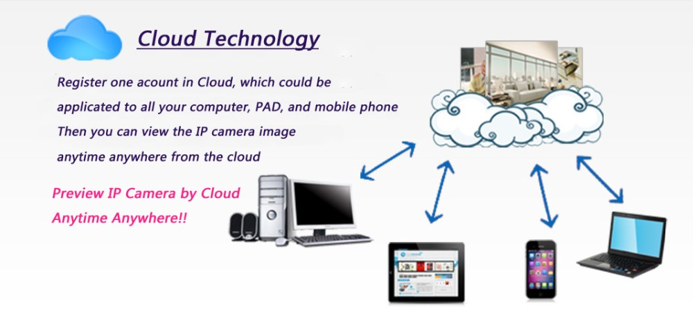 11--QD520-Cloud Technology