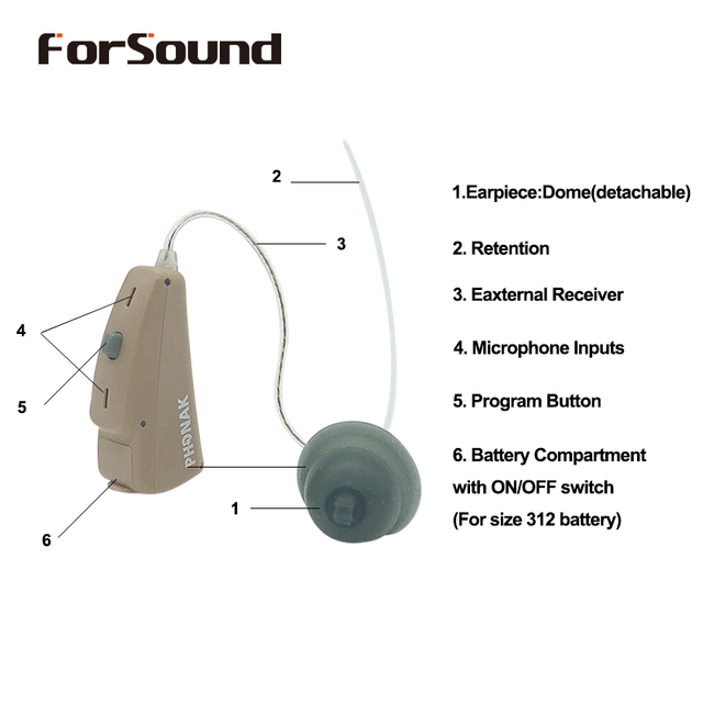 New Launch !Phonak Original 8 Channels Digital Programmable RIC BTE Hearing Aid Audeo Q30 312 Tinnitus Care Super Power