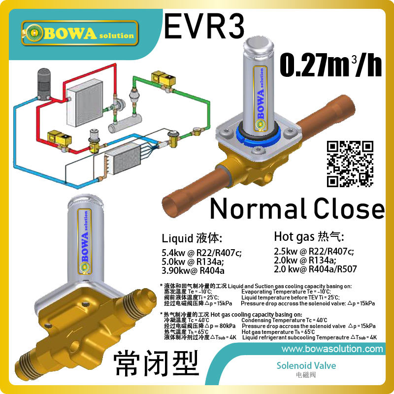 0.27m3/h refrigerant solenoid valve (normal close) is used in small  refrigeration equipments to provent Refrigerant migration|solenoid valve manifold|solenoid diaphragm valve|solenoid engine valves - title=