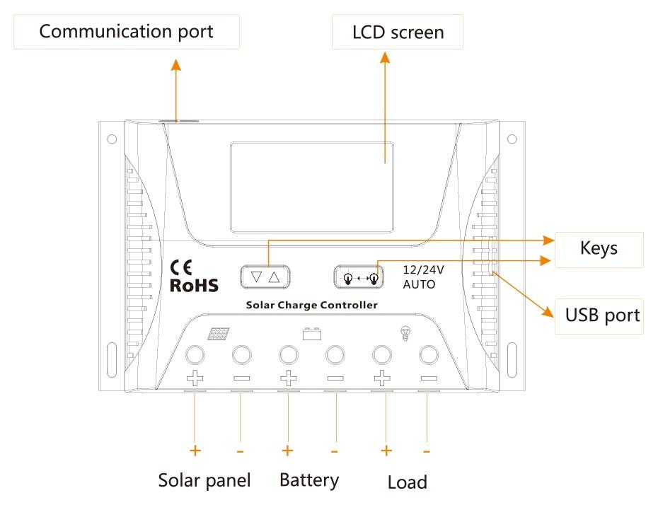 Solar Charge Controller 30A 40A PWM Solar Controller USB 5V Voltage  Regulator Lcd Display 12V 24V Solar Regulator