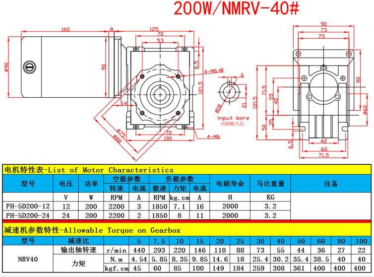 5D200GN-RV40-
