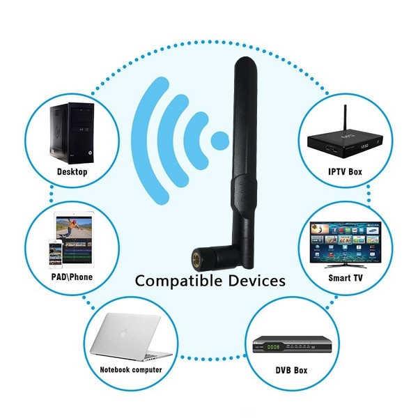 8dbi antena SMA-Macho antena GSM LTE WIFI 2,4 ghz 5,8 ghz RP-SMA conector macho para Wlan inalámbrico router