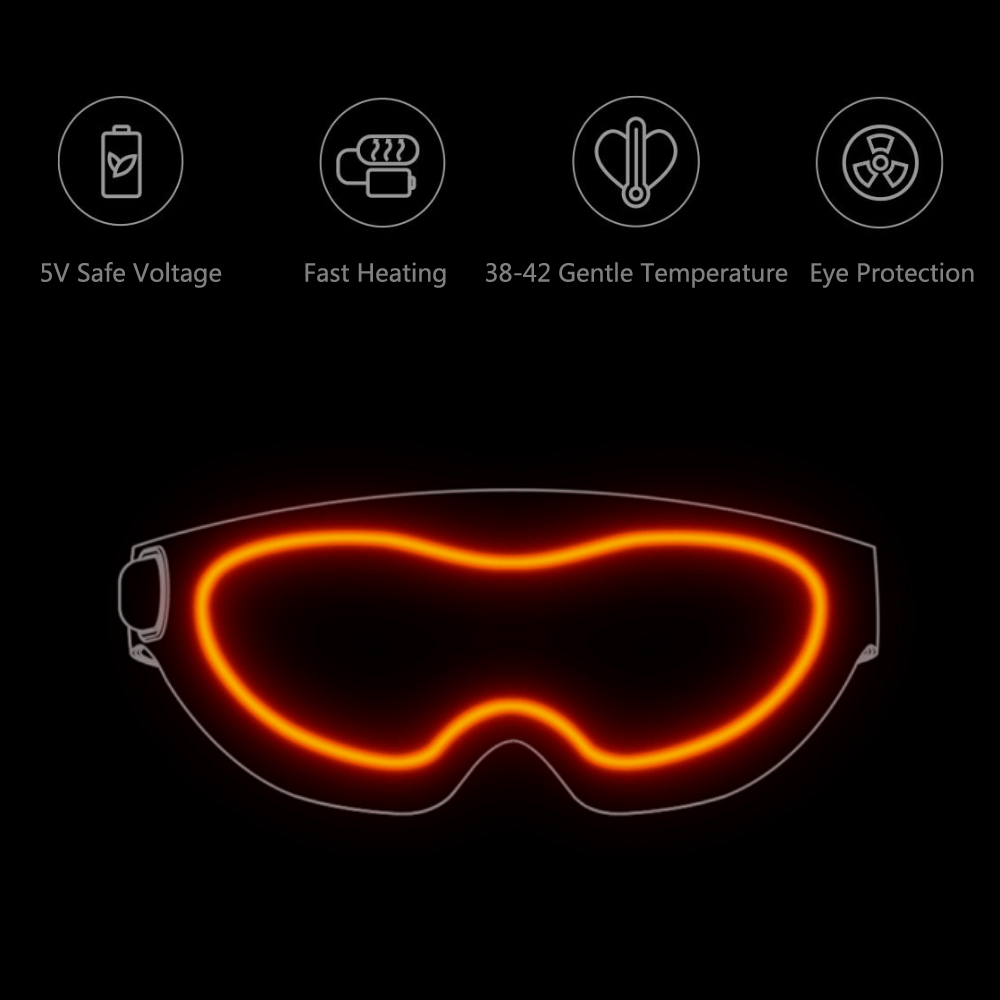 Xiaomi Mijia Ardor 3D Stereoscopic Hot Compress Eye Mask Surround Heating Relieve Fatigue USB Type-C Powered for Work Study Rest 4