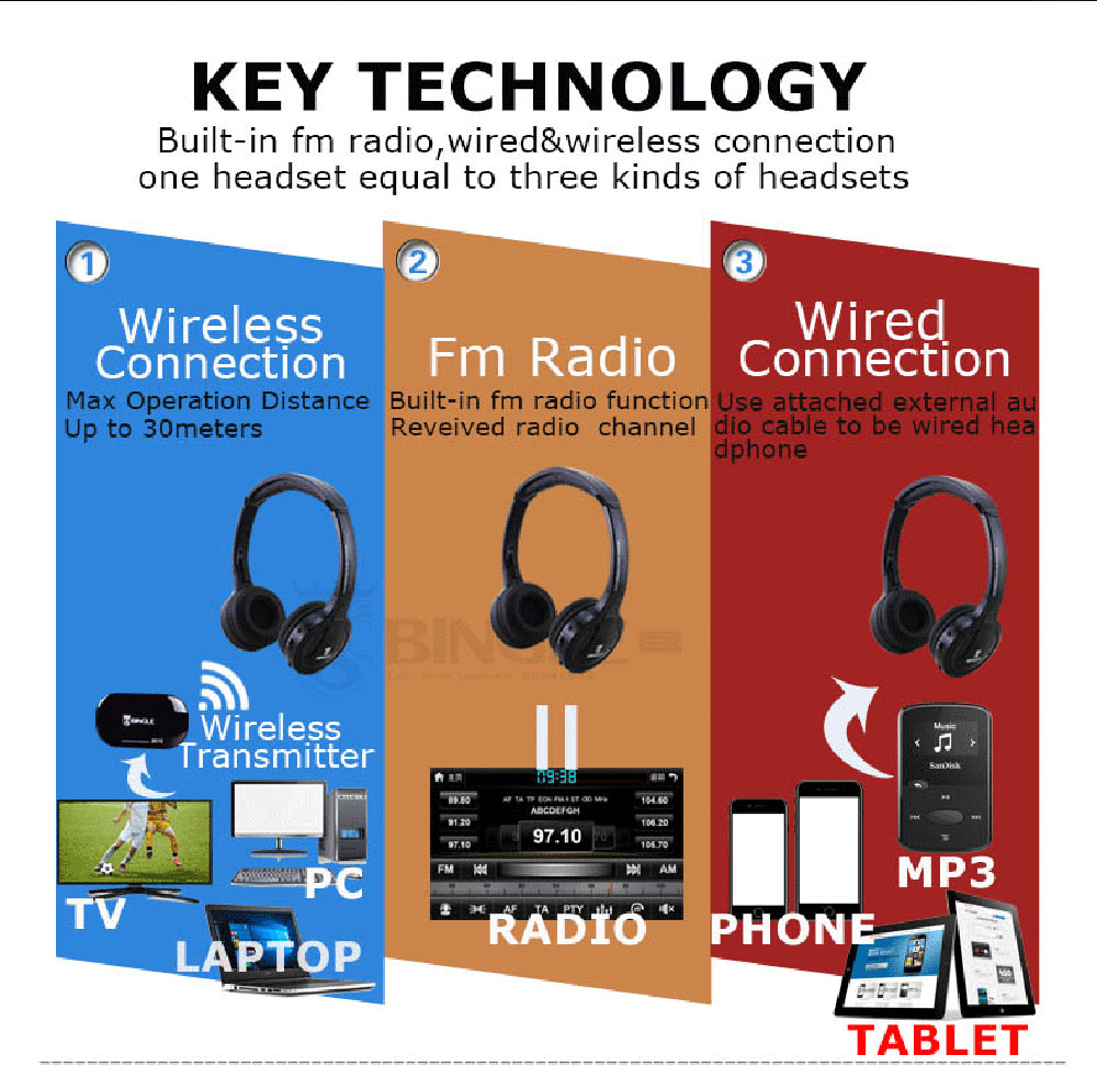 4 Pack 2,4G transmisor inalámbrico de Audio Casque auriculares universales para Samsung, LG, TCL, Xiaomi, sony Levono Honor TV - 5
